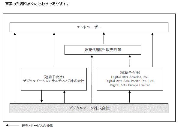 f:id:umimizukonoha:20200629205459p:plain
