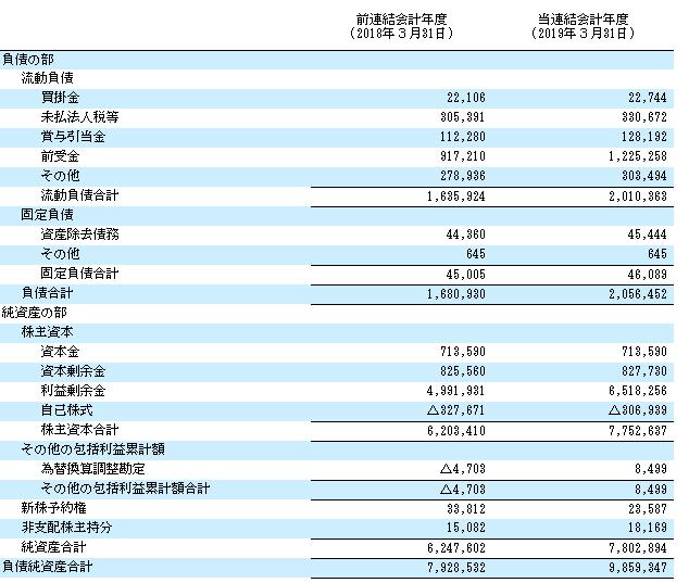 f:id:umimizukonoha:20200630000816p:plain