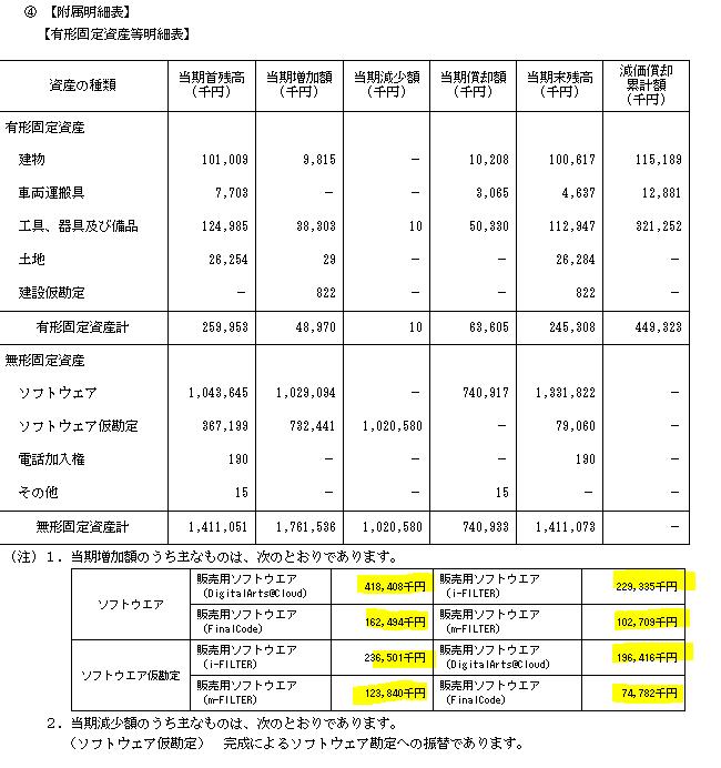 f:id:umimizukonoha:20200630002020p:plain