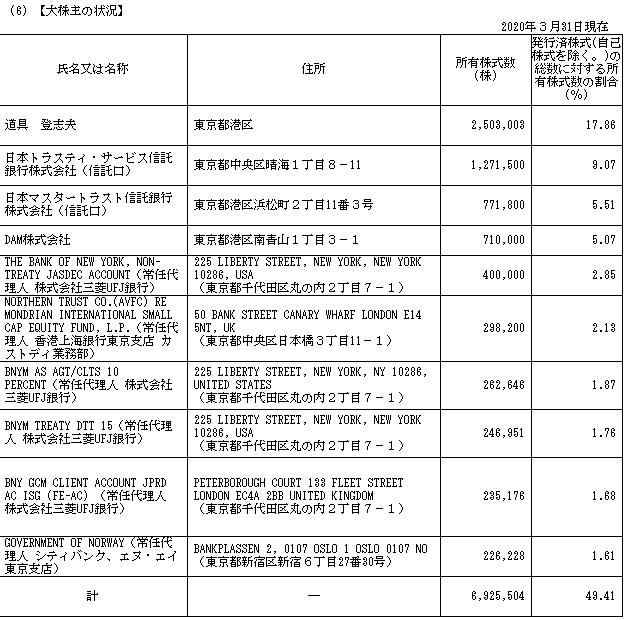 f:id:umimizukonoha:20200630003809p:plain