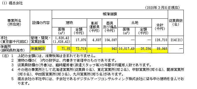 f:id:umimizukonoha:20200630004132p:plain