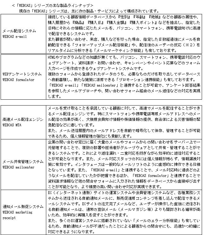 f:id:umimizukonoha:20200704072735p:plain