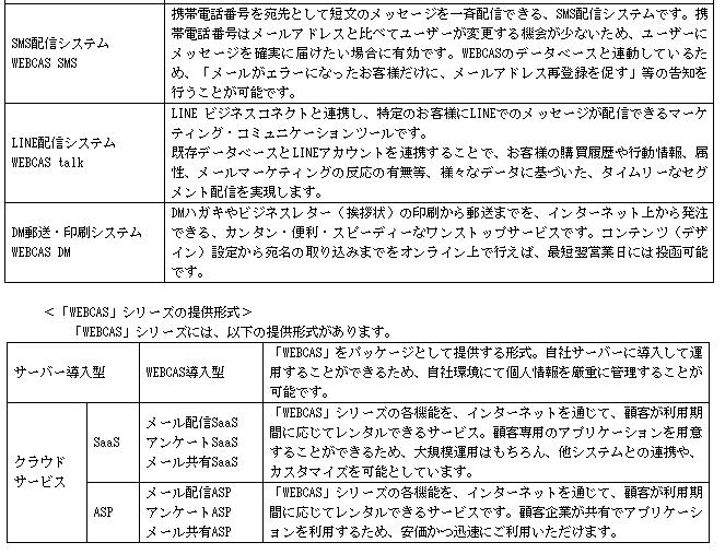 f:id:umimizukonoha:20200704072841p:plain