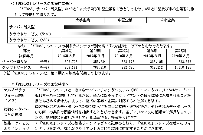 f:id:umimizukonoha:20200704072919p:plain