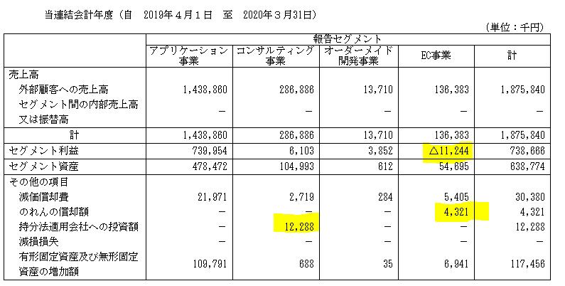 f:id:umimizukonoha:20200704224919p:plain