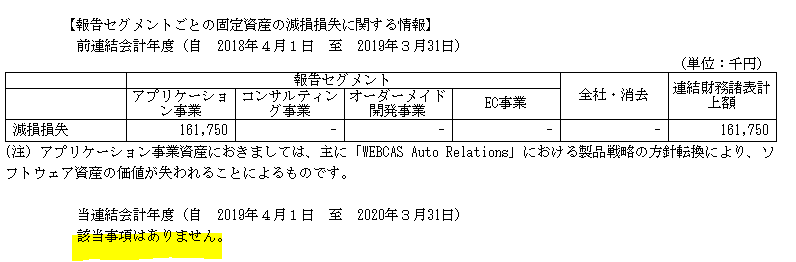 f:id:umimizukonoha:20200704234748p:plain