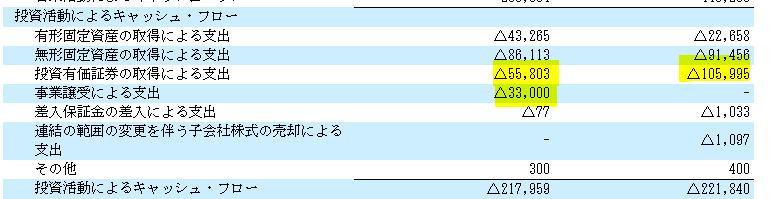 f:id:umimizukonoha:20200705002530p:plain