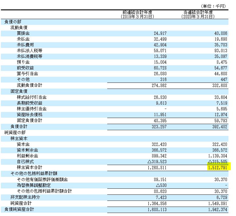 f:id:umimizukonoha:20200705011510p:plain