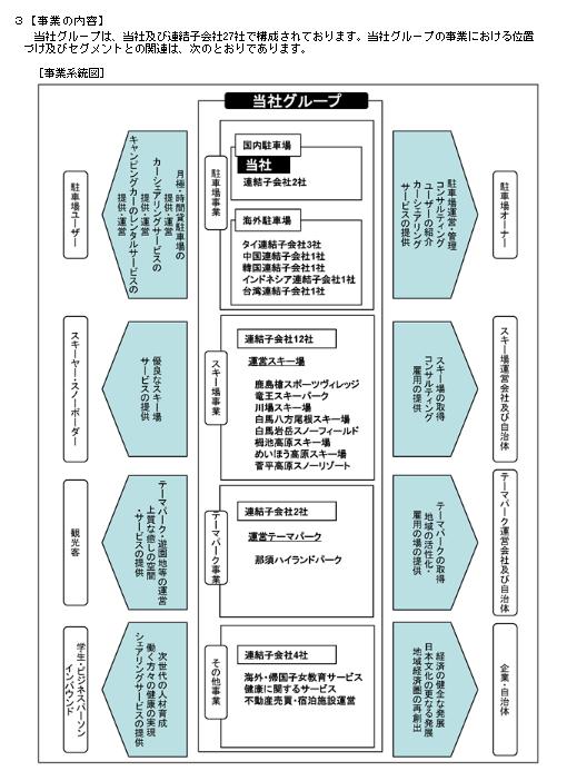 f:id:umimizukonoha:20200705134439p:plain