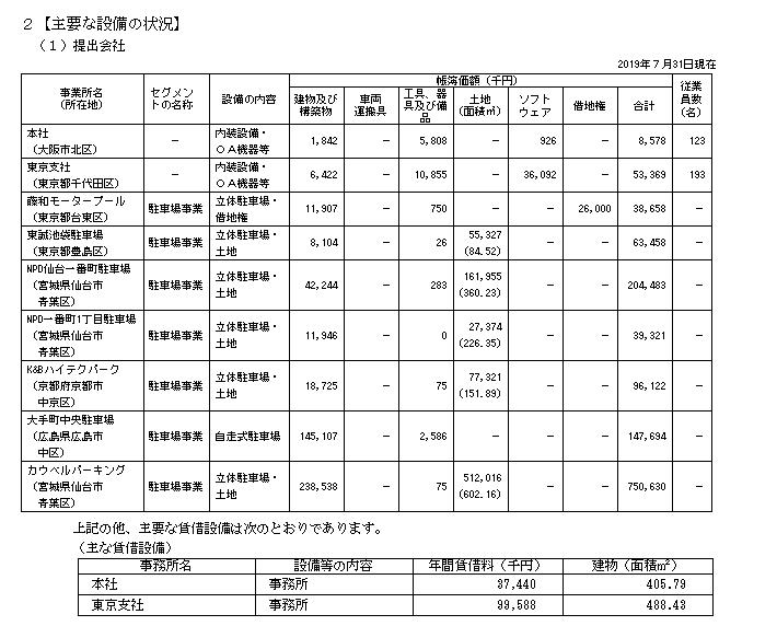 f:id:umimizukonoha:20200705141154p:plain