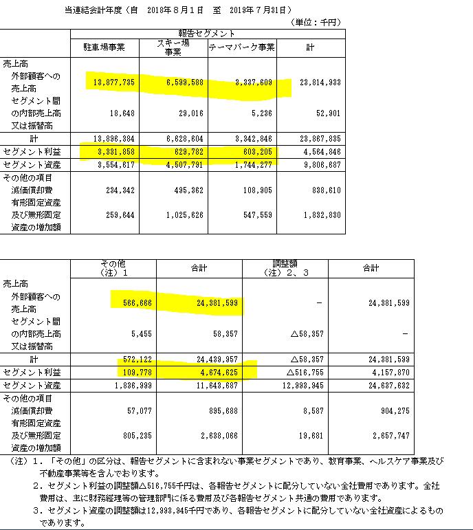f:id:umimizukonoha:20200705142728p:plain