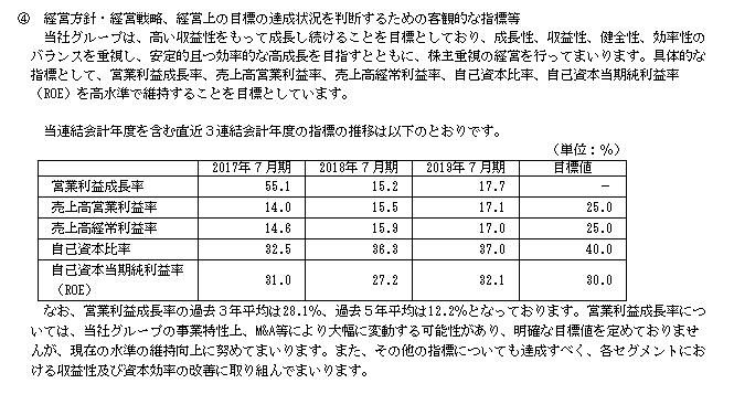 f:id:umimizukonoha:20200705150854p:plain