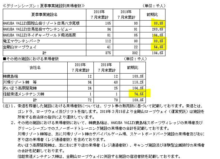 f:id:umimizukonoha:20200705154542p:plain