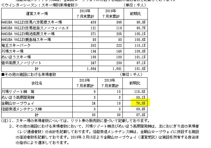 f:id:umimizukonoha:20200705154625p:plain