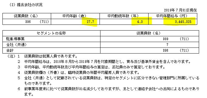 f:id:umimizukonoha:20200705155232p:plain