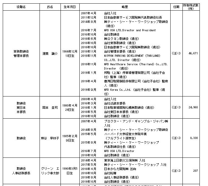 f:id:umimizukonoha:20200705161034p:plain