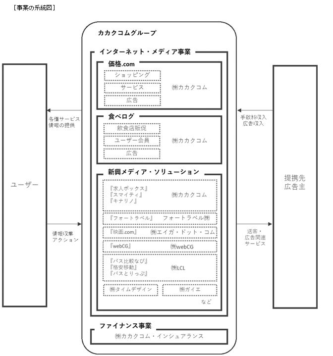 f:id:umimizukonoha:20200705211247p:plain