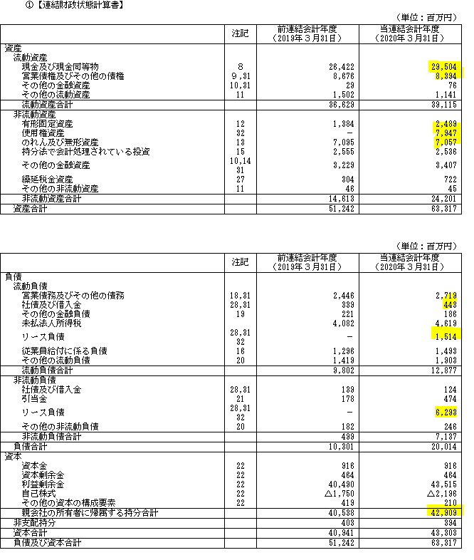 f:id:umimizukonoha:20200705234655p:plain