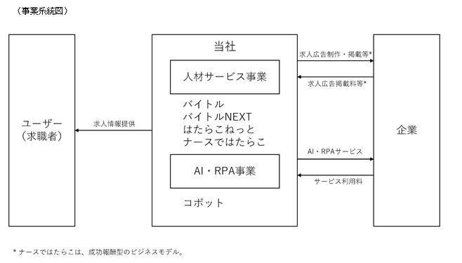 f:id:umimizukonoha:20200707202732p:plain