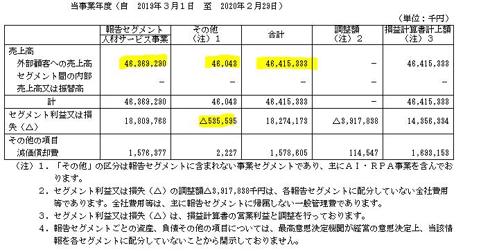 f:id:umimizukonoha:20200707220325p:plain