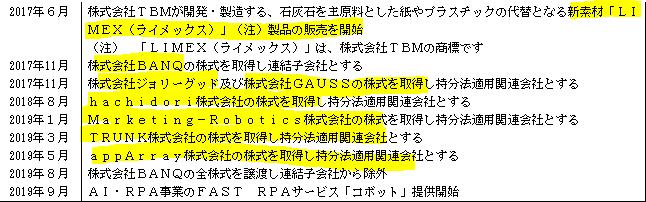 f:id:umimizukonoha:20200708084308p:plain