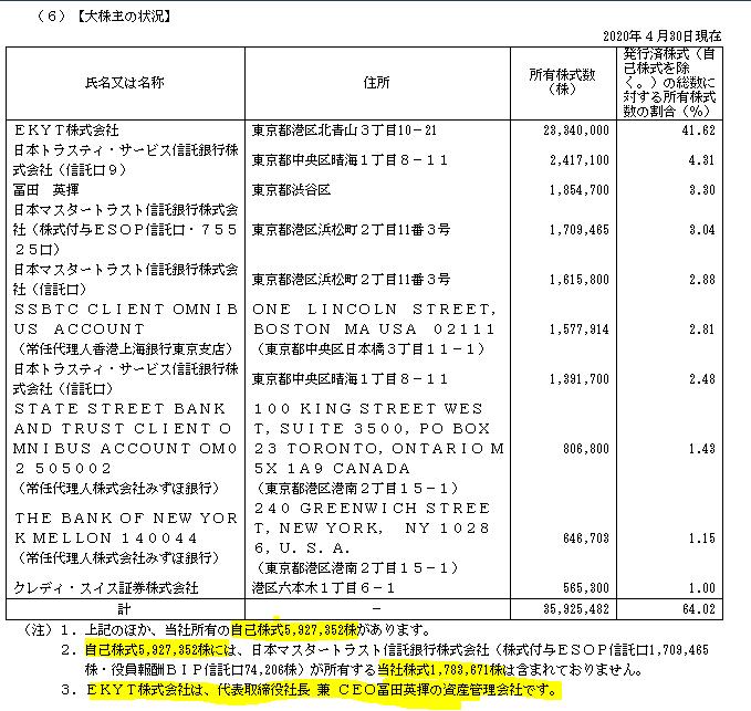 f:id:umimizukonoha:20200708232935p:plain