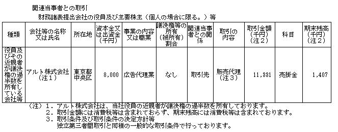f:id:umimizukonoha:20200708234411p:plain