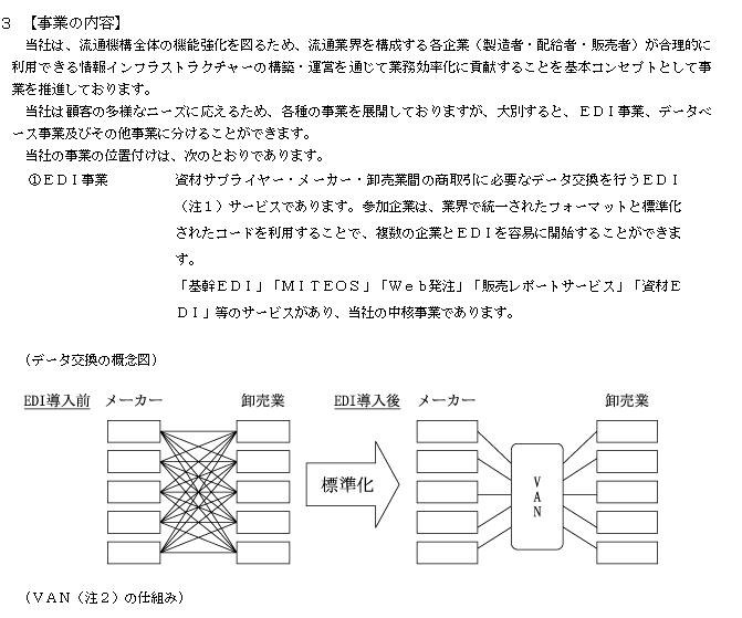 f:id:umimizukonoha:20200711102335p:plain