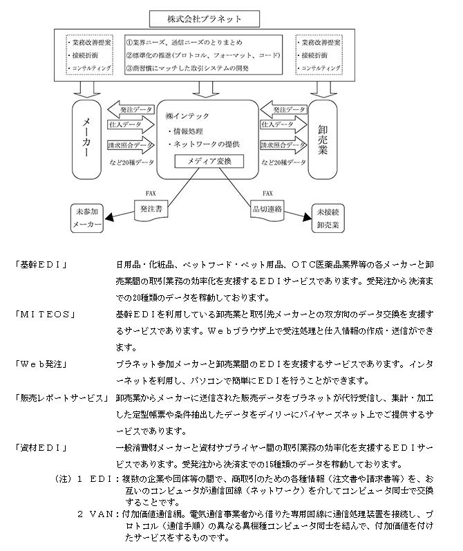 f:id:umimizukonoha:20200711102508p:plain