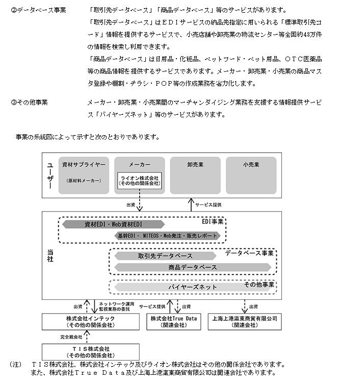 f:id:umimizukonoha:20200711102620p:plain