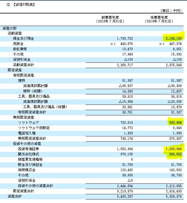 f:id:umimizukonoha:20200711153331p:plain