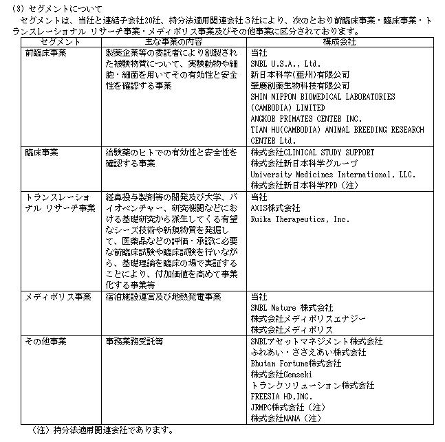 f:id:umimizukonoha:20200712135930p:plain