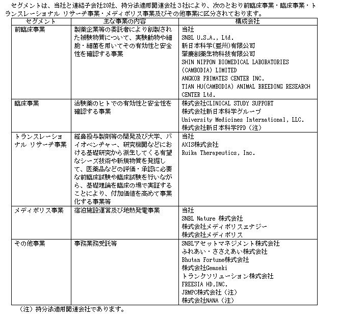 f:id:umimizukonoha:20200712140729p:plain