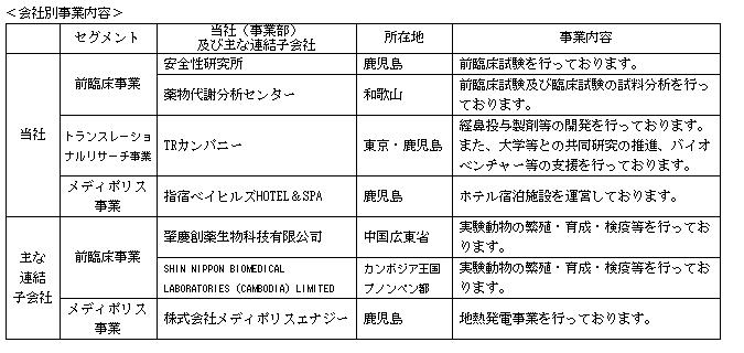 f:id:umimizukonoha:20200712140759p:plain