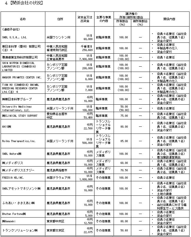f:id:umimizukonoha:20200712141942p:plain
