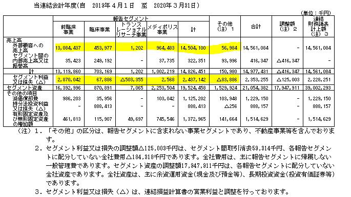 f:id:umimizukonoha:20200712144153p:plain