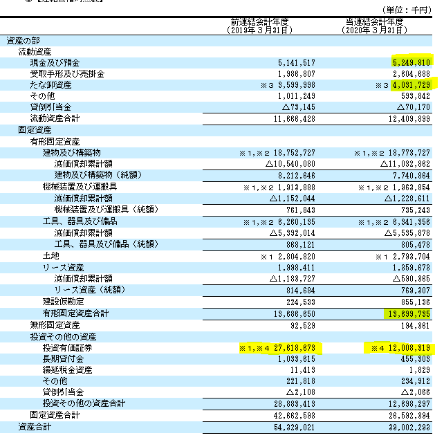 f:id:umimizukonoha:20200712215808p:plain