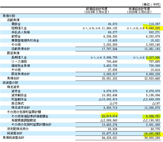 f:id:umimizukonoha:20200712221117p:plain