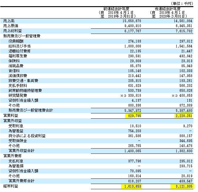 f:id:umimizukonoha:20200713000010p:plain