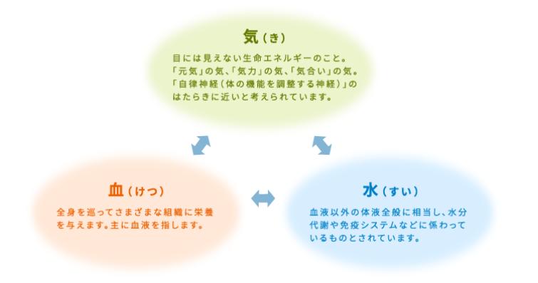 f:id:umimizukonoha:20200713021752p:plain