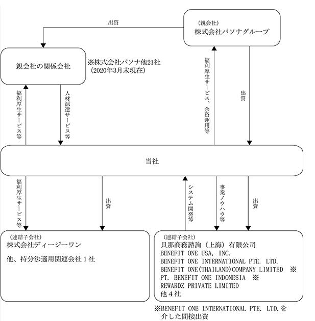 f:id:umimizukonoha:20200713210752p:plain