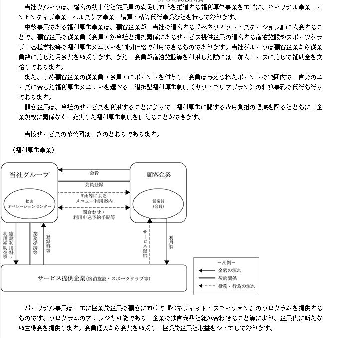 f:id:umimizukonoha:20200713210922p:plain