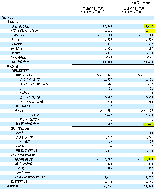 f:id:umimizukonoha:20200713221612p:plain