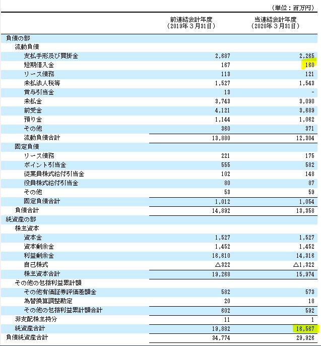 f:id:umimizukonoha:20200713223351p:plain