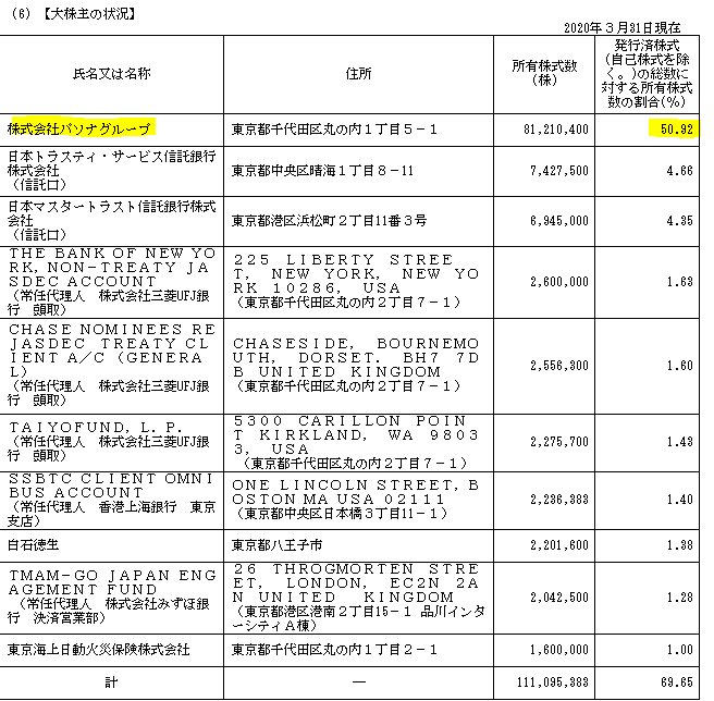 f:id:umimizukonoha:20200713224938p:plain