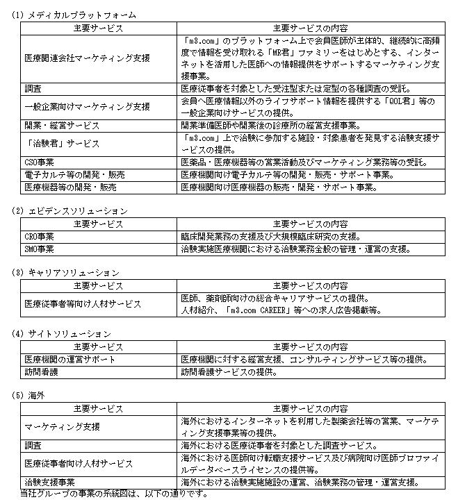 f:id:umimizukonoha:20200714213716p:plain