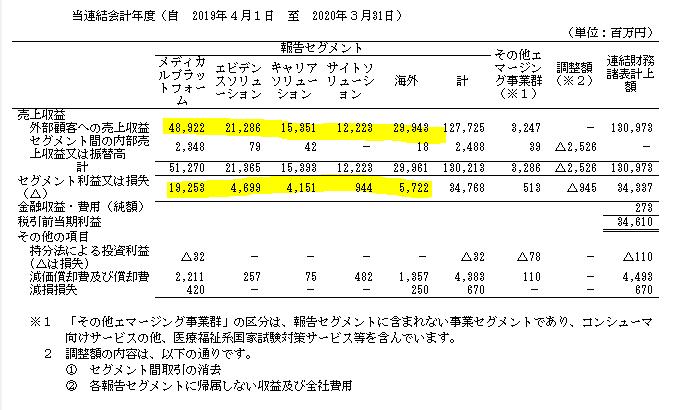 f:id:umimizukonoha:20200714220924p:plain