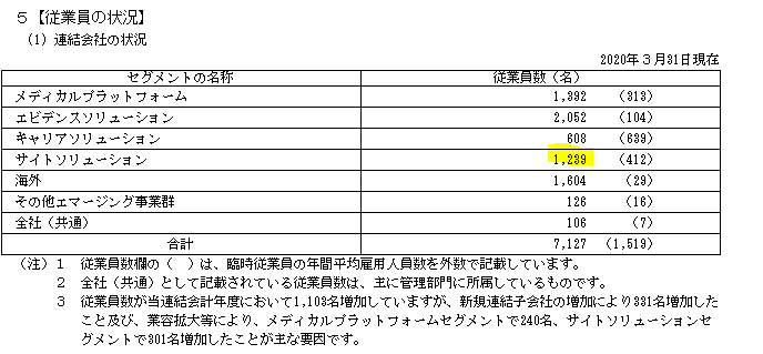 f:id:umimizukonoha:20200714222253p:plain