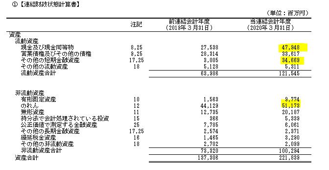 f:id:umimizukonoha:20200714233530p:plain