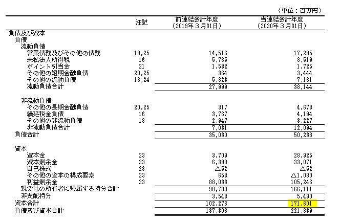 f:id:umimizukonoha:20200715001852p:plain